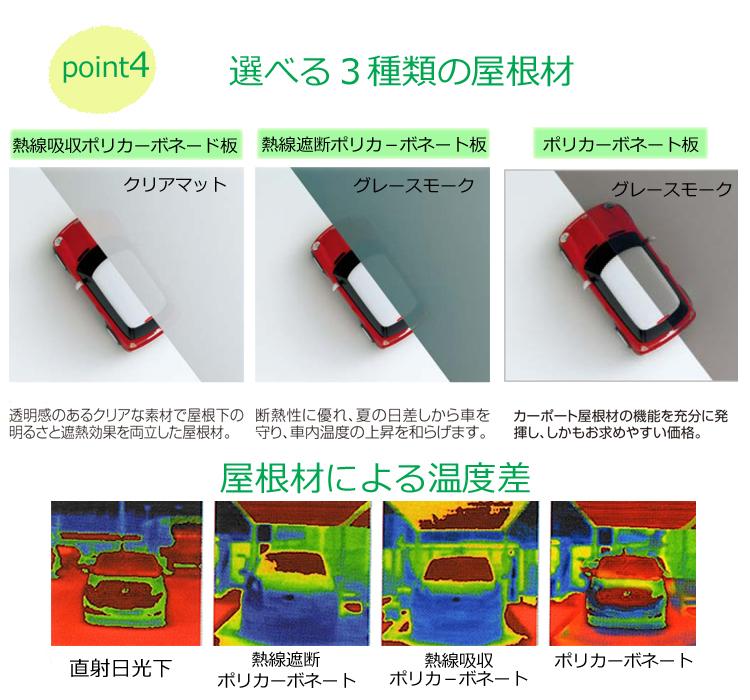 シンプルカーポート2台用ポイント4